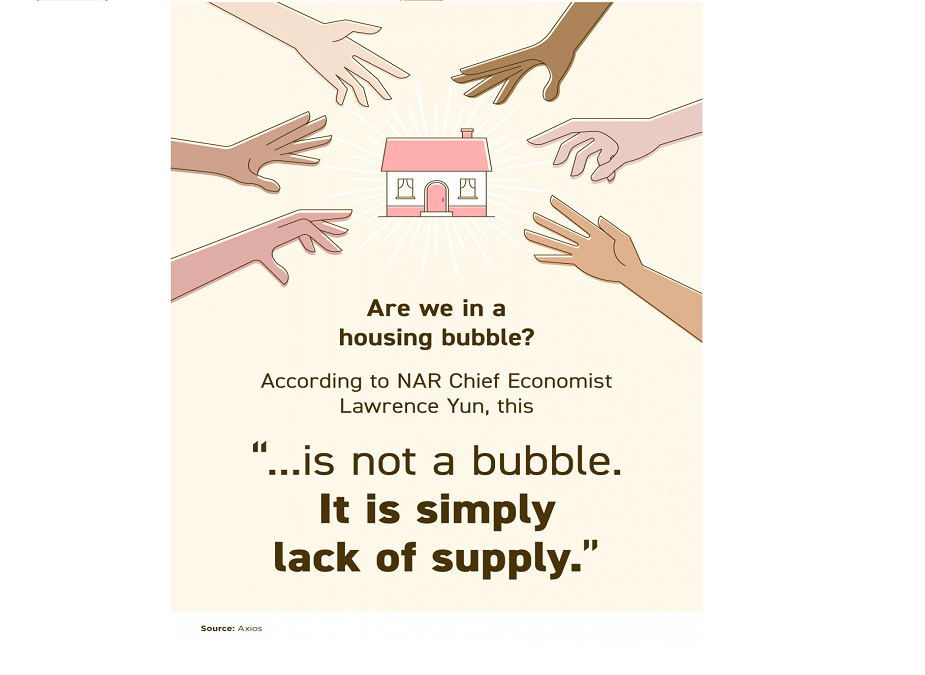 This Isn't a Bubble. It's Simply Lack of Supply. [INFOGRAPHIC]